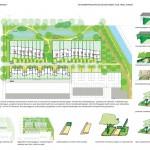 Eridanusstraat bouwstenen inrichtingsplan